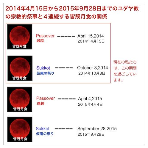 スクリーンショット 2014-10-09 0.39.11